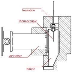 LTAG PH nozzle design1