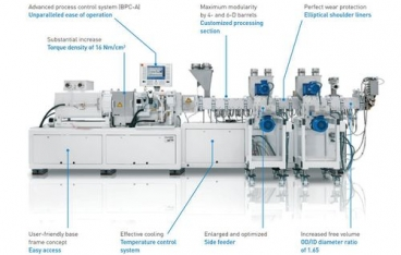 ZE BluePower twin-screw extruders attract great interest from customers