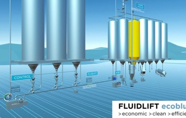 FLUIDLIFT ecoblue® for conveying of pellets